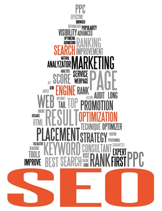 seo-keyword-pyramid