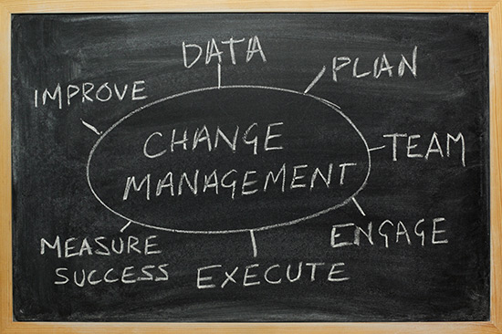 change management diagram on a chalkboard
